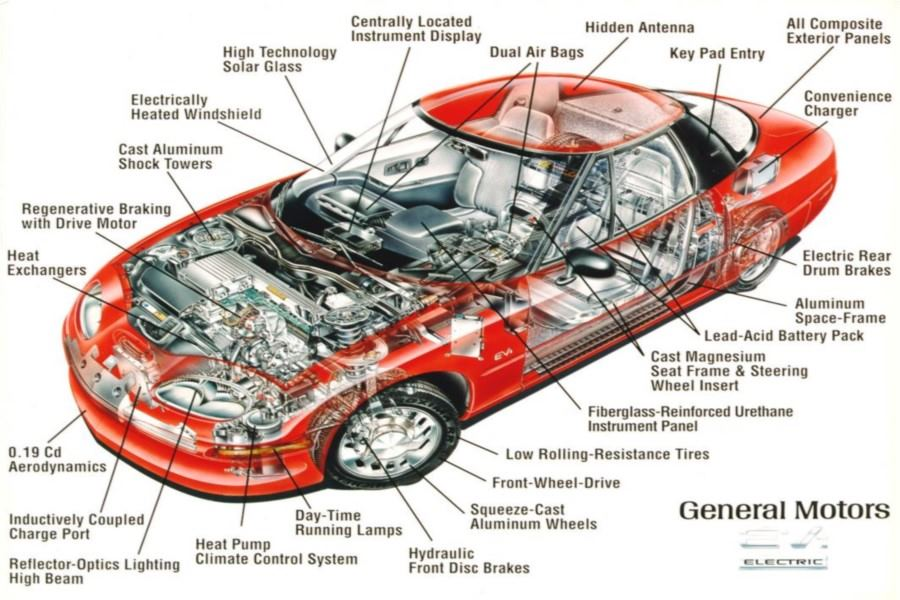 Motor Vehicle Parts Manufacturing