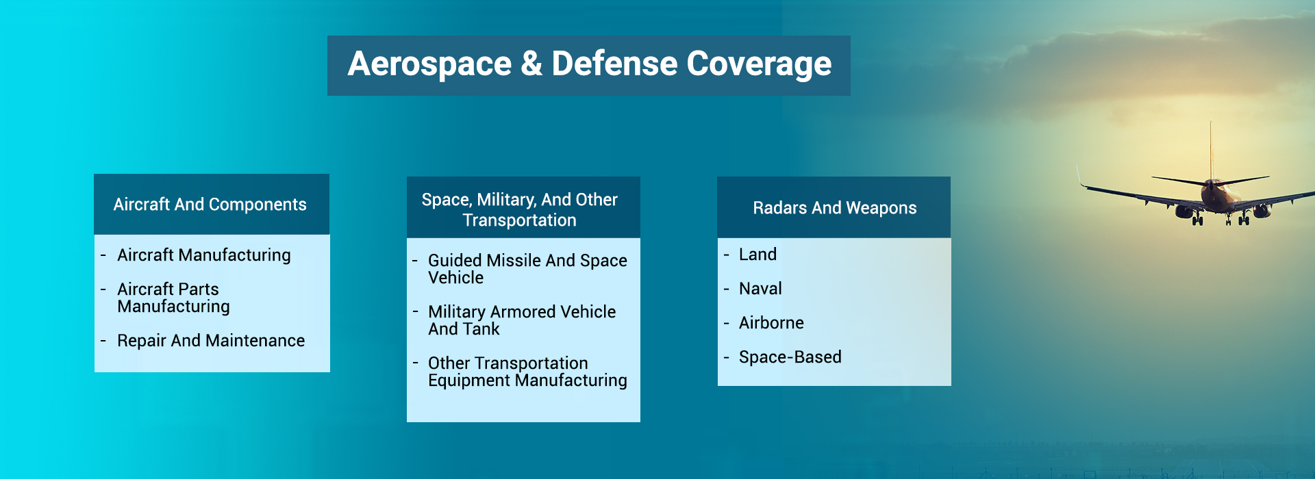 Aerospace and Defense Coverage