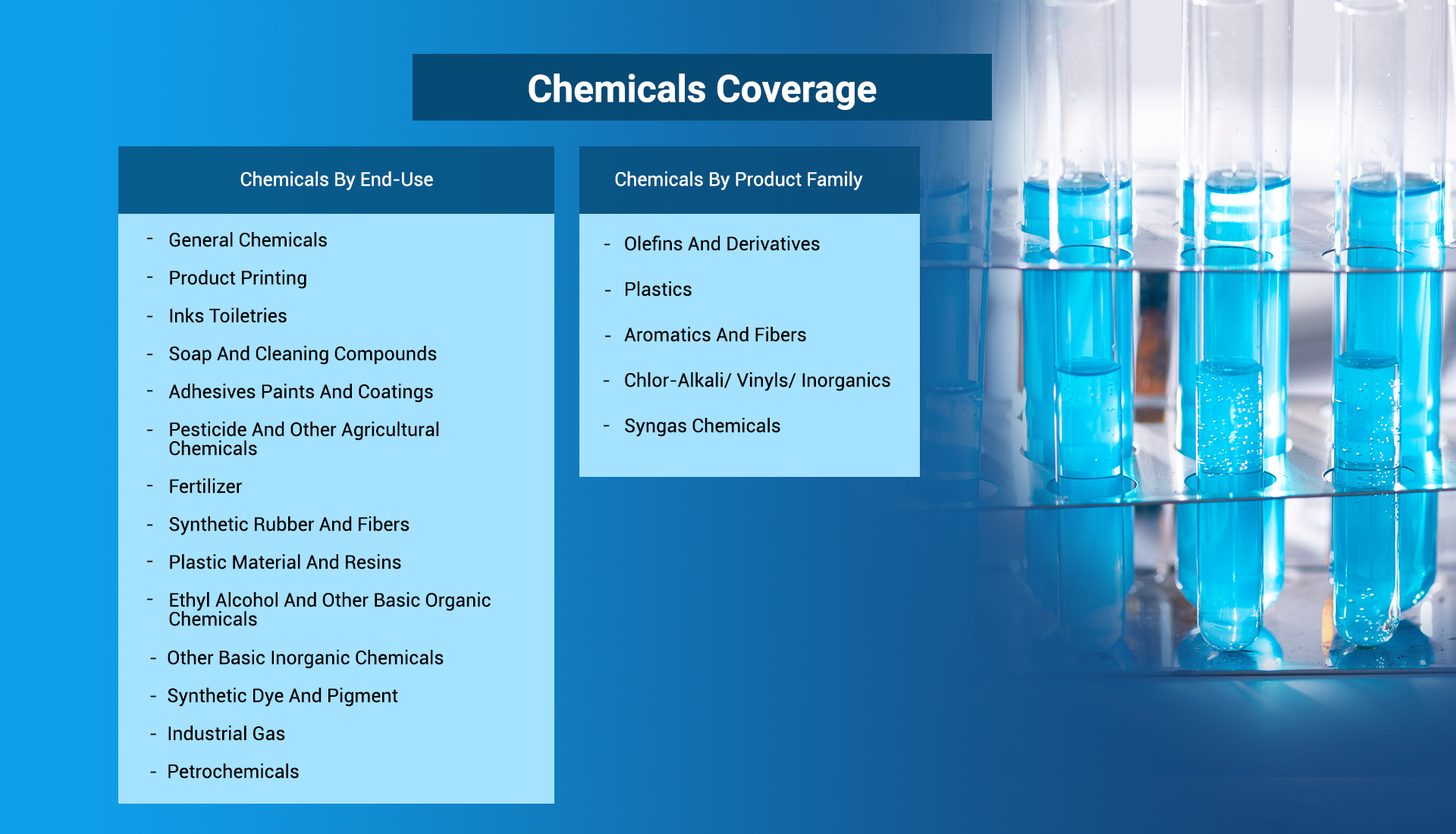 Chemicals Coverage