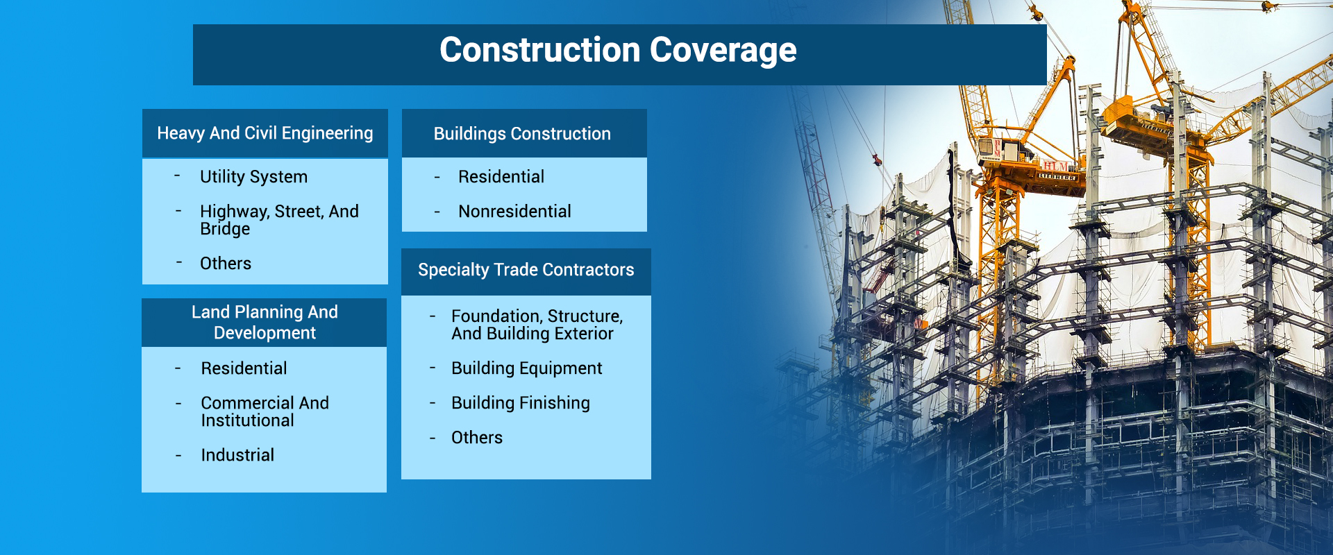 Construction Coverage