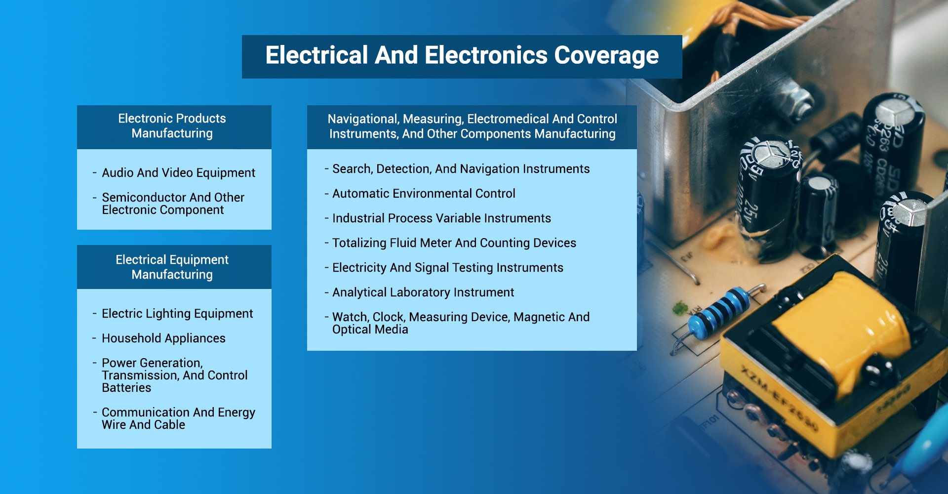 Electrical and Electronics Manufacturing Coverage