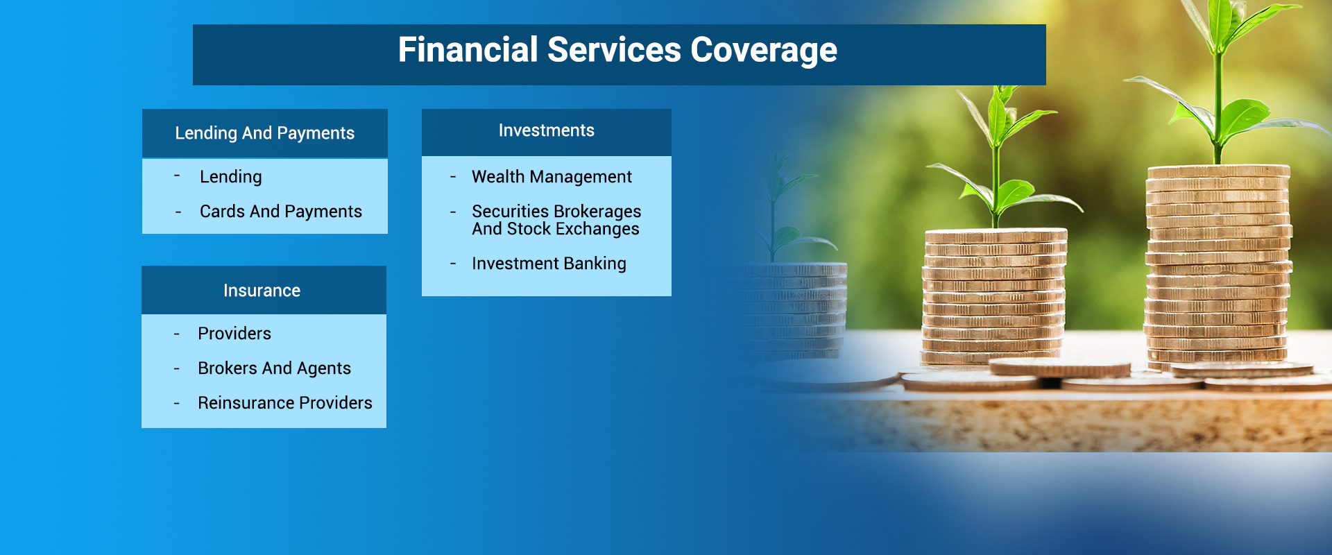 Financial Services Coverage