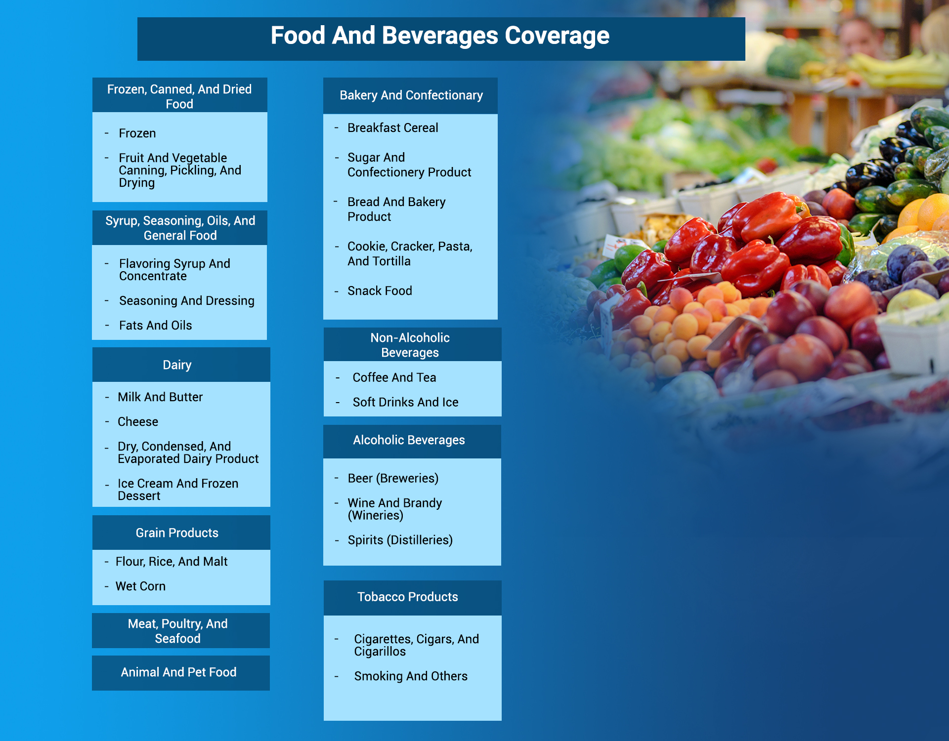 Food and Beverages Coverage