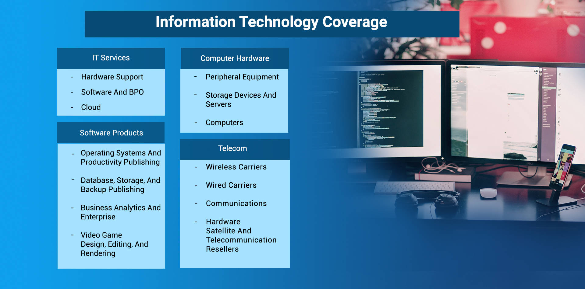 Information Technology Coverage