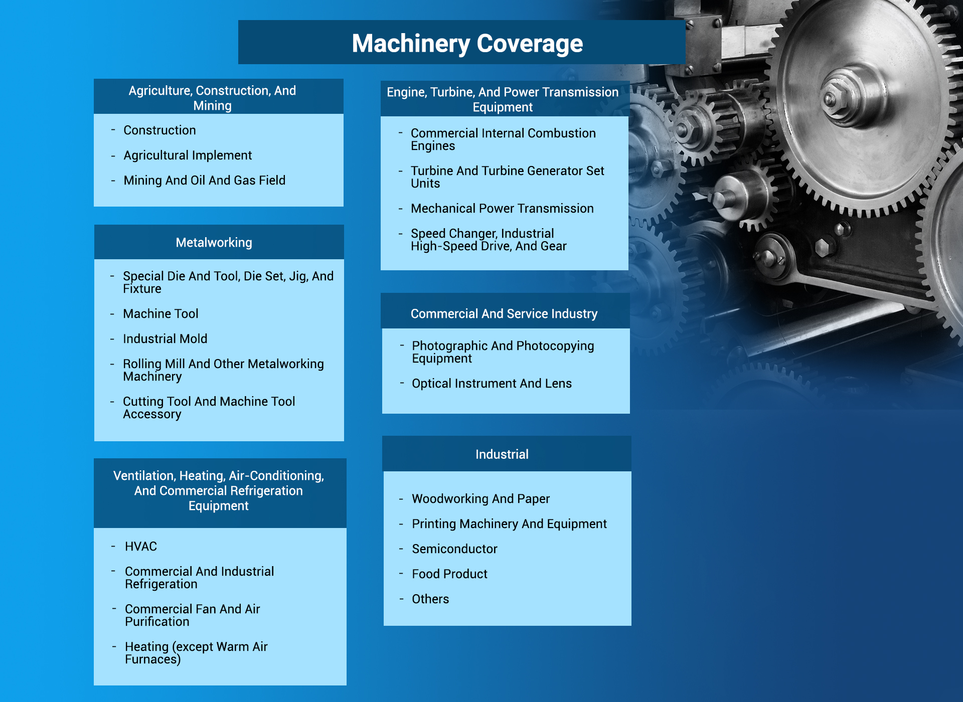 Machinery Coverage