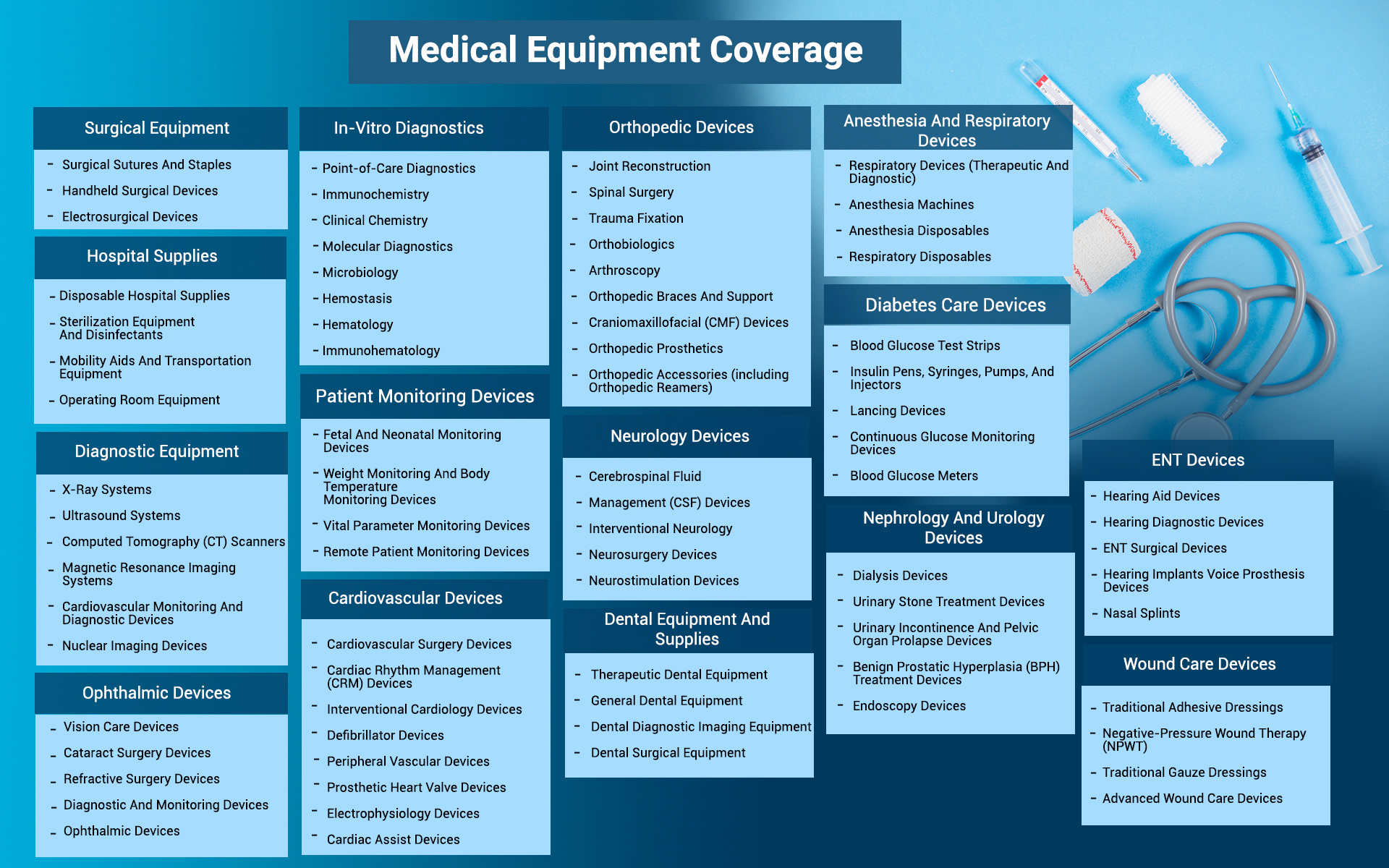 Medical Equipment Coverage