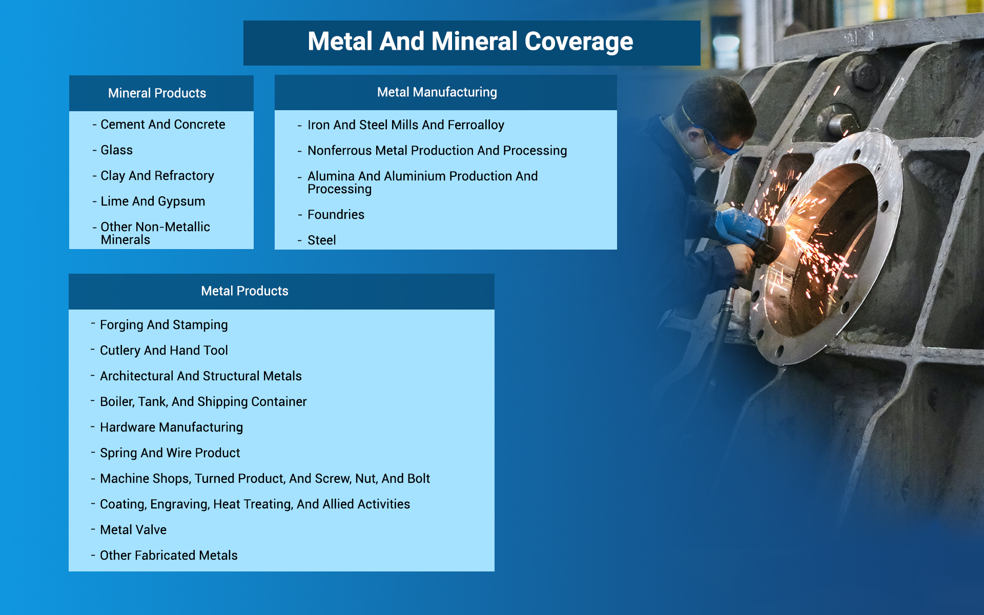 Metal and Mineral Manufacturing Coverage