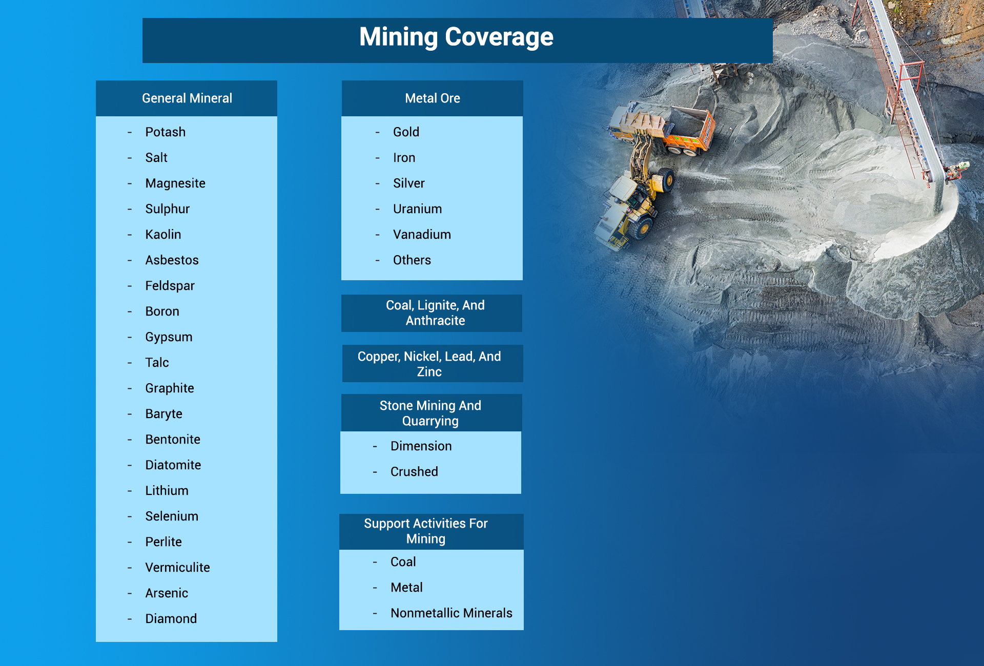 Mining Coverage