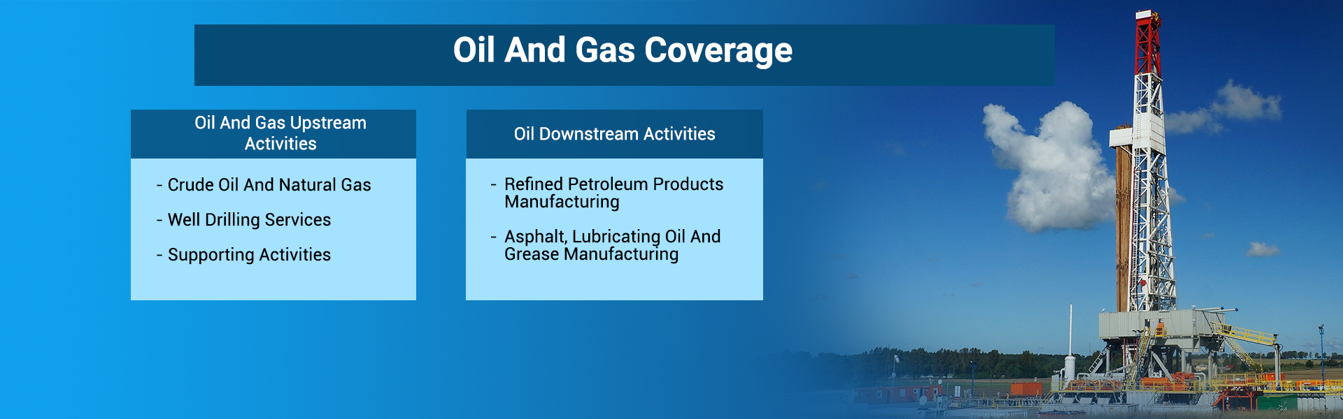Oil and Gas Coverage