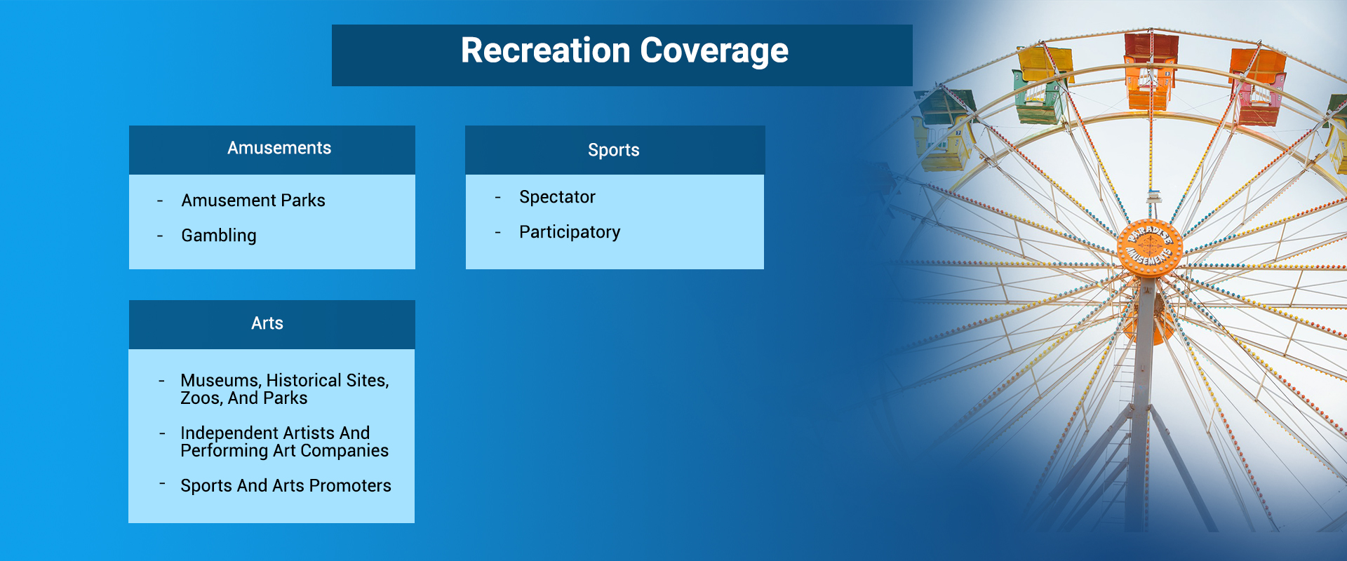 Recreation Coverage