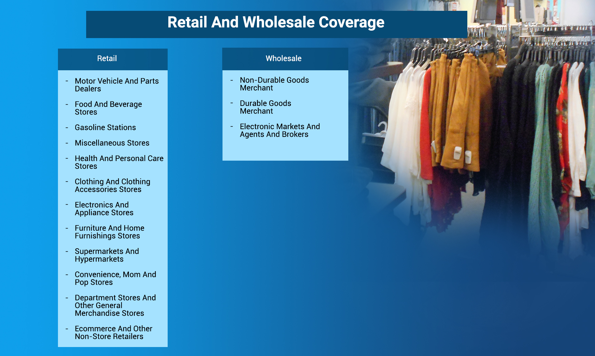 Retail and Wholesale Coverage