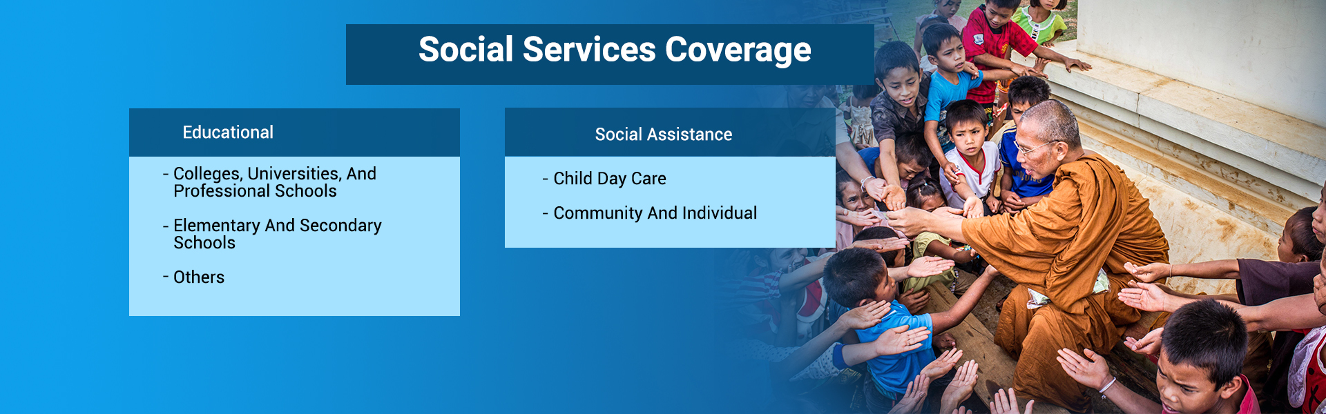 Social Services Coverage