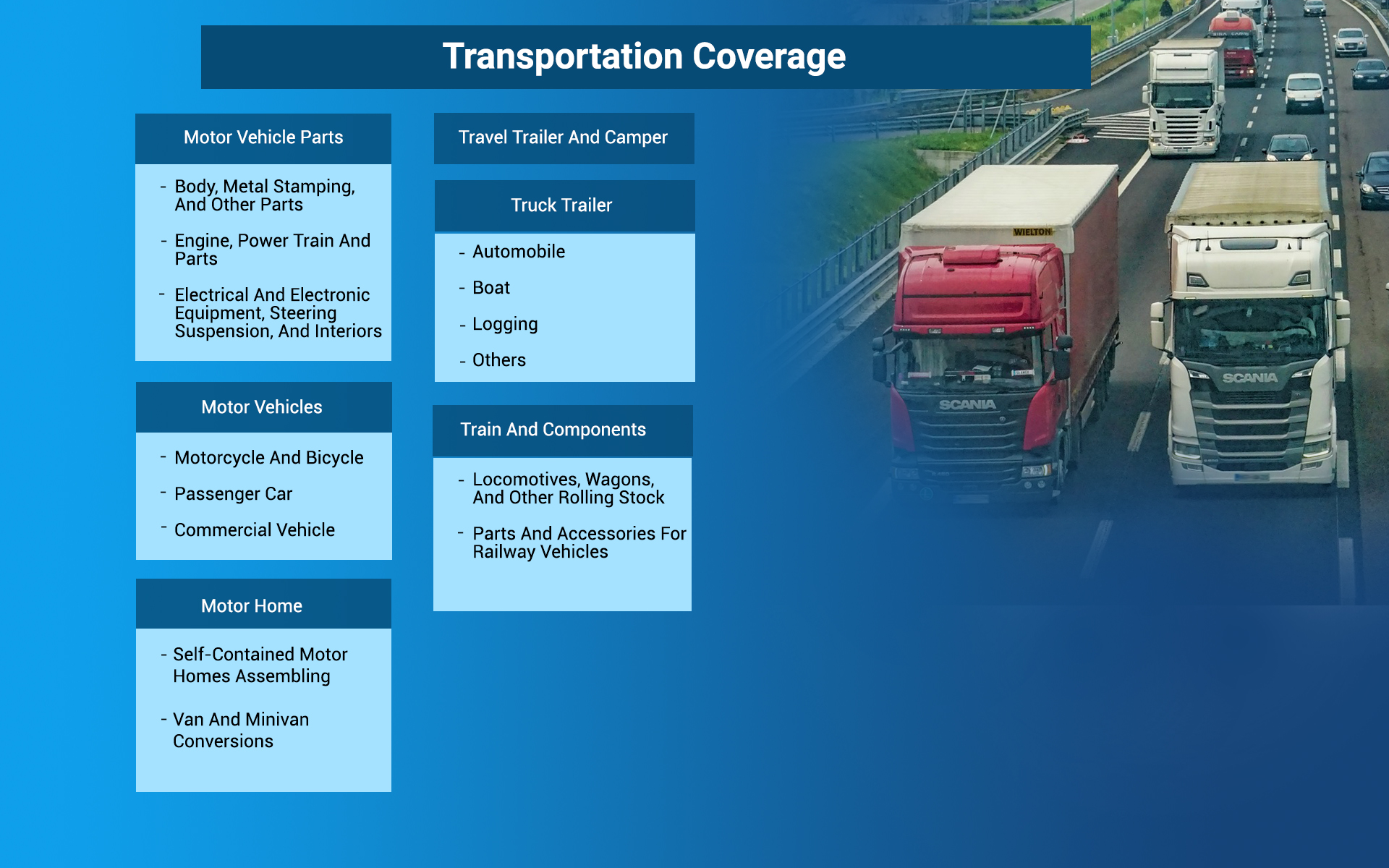 Transport Coverage