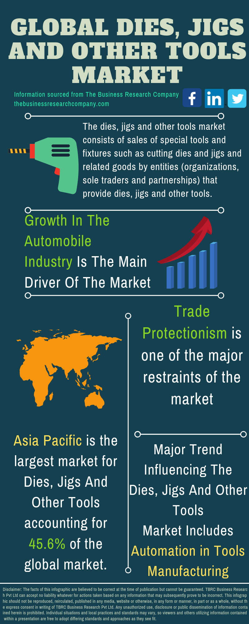 Dies, Jigs And Other Tools Market