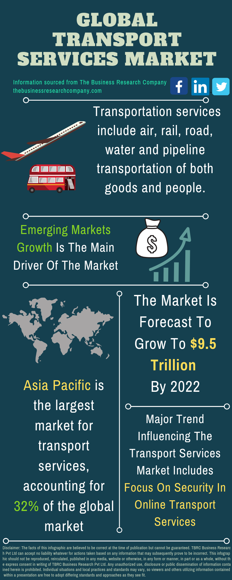 Transport Services Market
