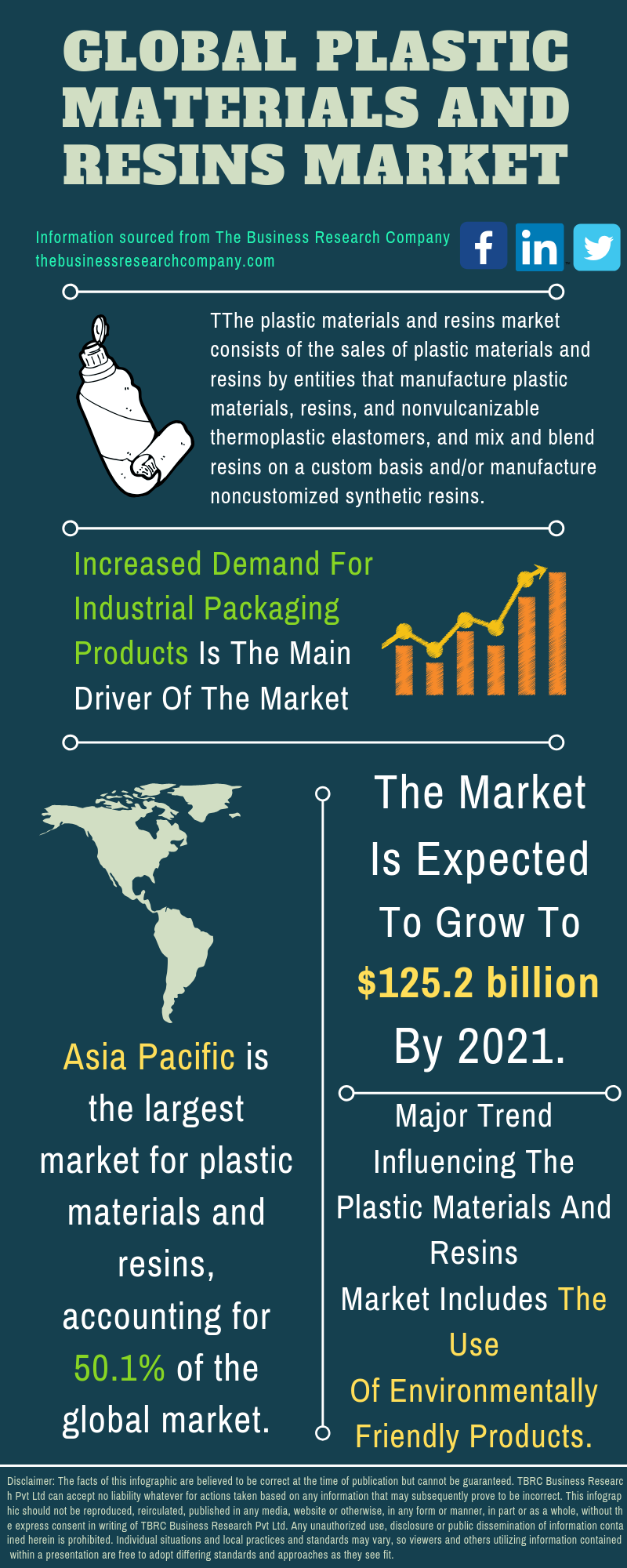 Plastic Materials And Resins Market