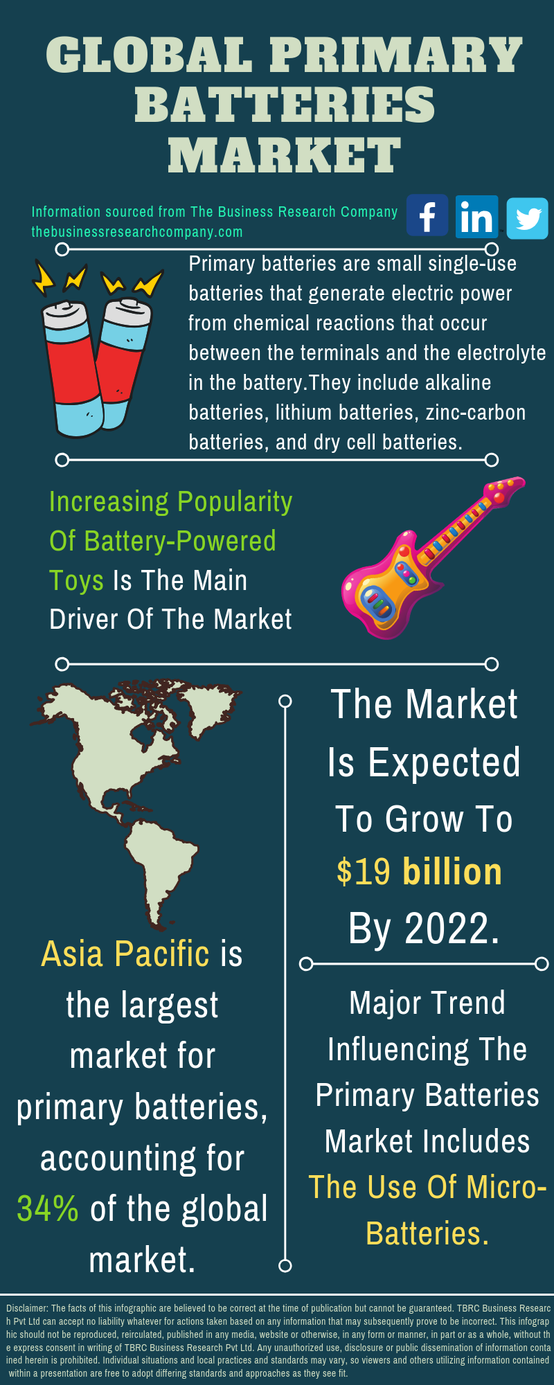 Primary Batteries Market