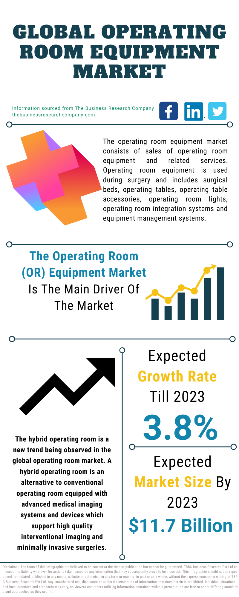Operating Room Equipment Market