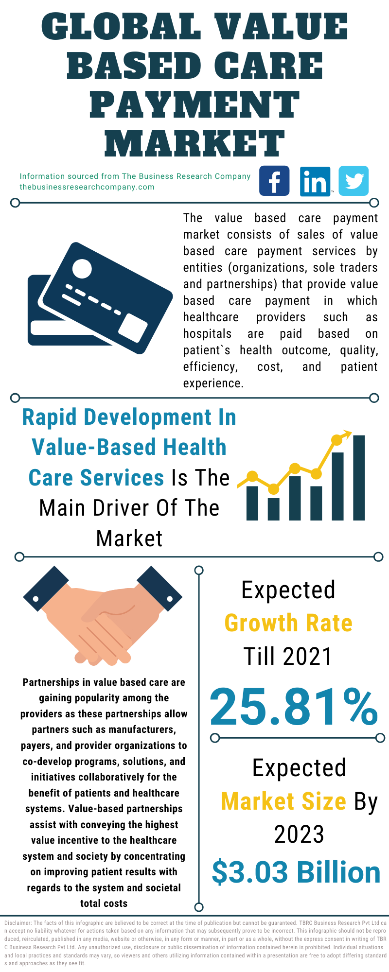 Value Based Care Payment Market