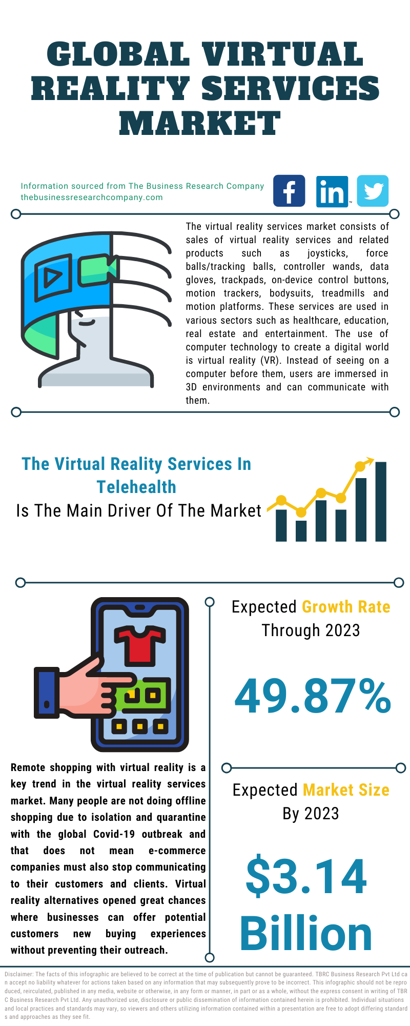 Virtual Reality Services Market