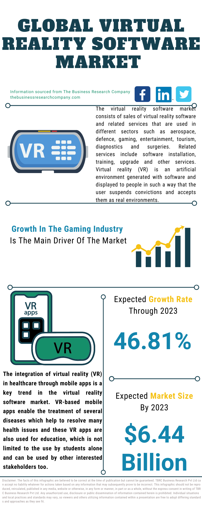 Virtual Reality Software Market