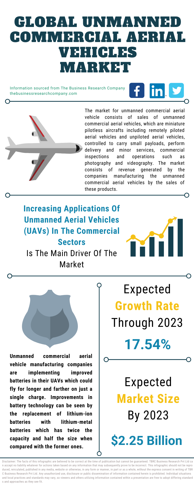 Unmanned Commercial Aerial Vehicles Market