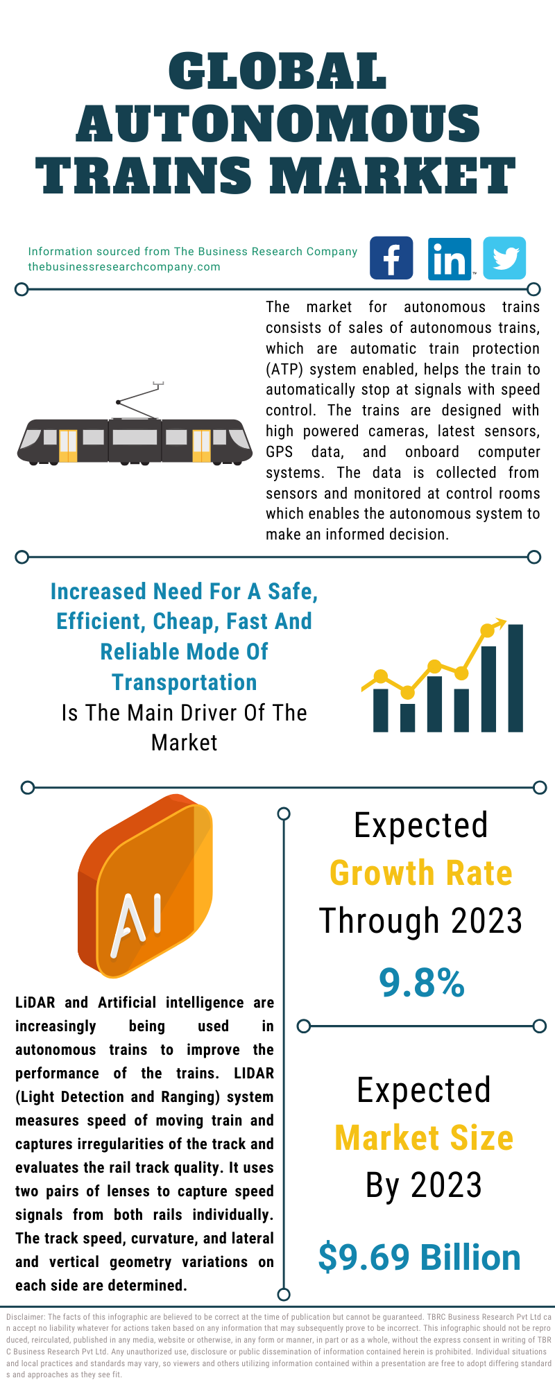 Autonomous Trains Market