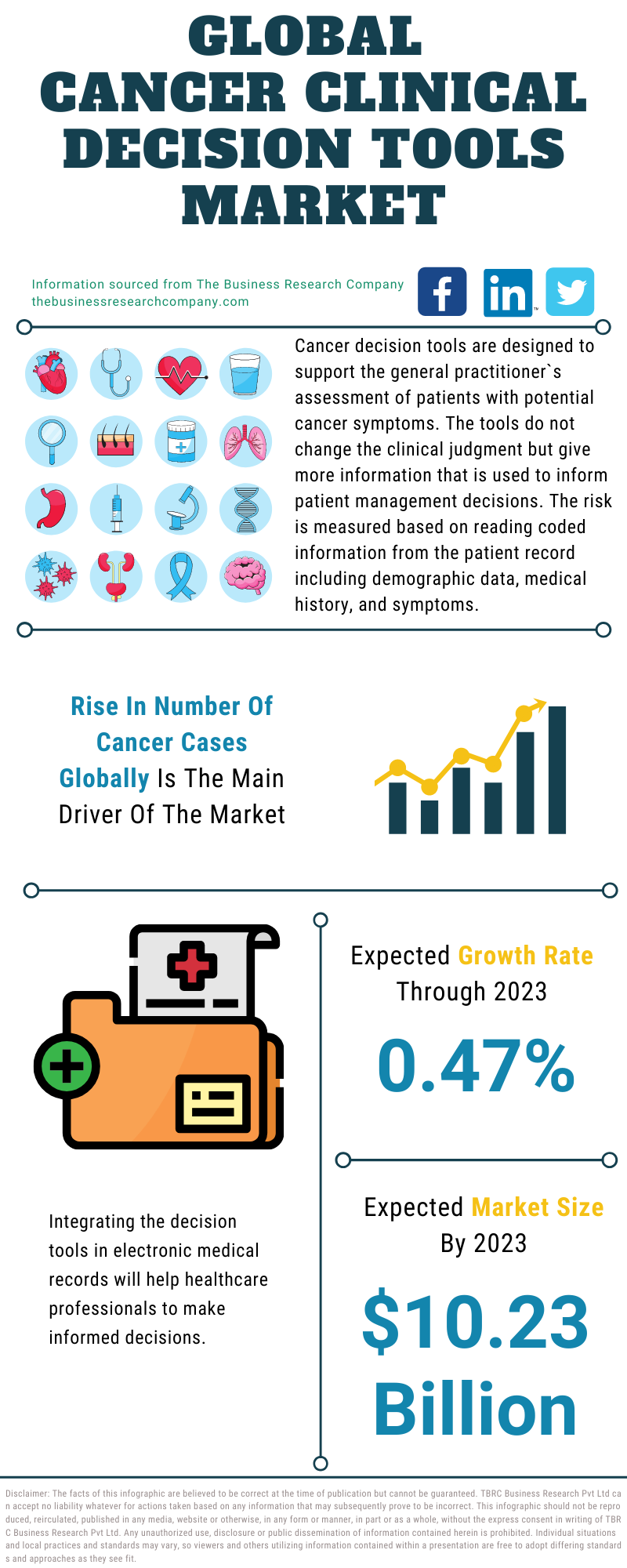 Cancer Clinical Decision Tools Market