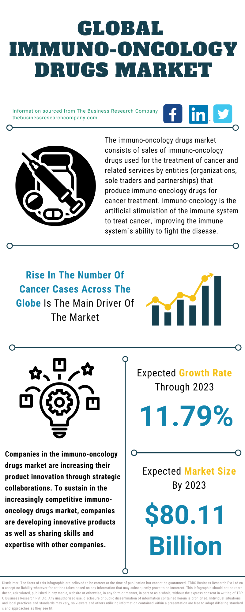 Immuno-Oncology Drugs Market