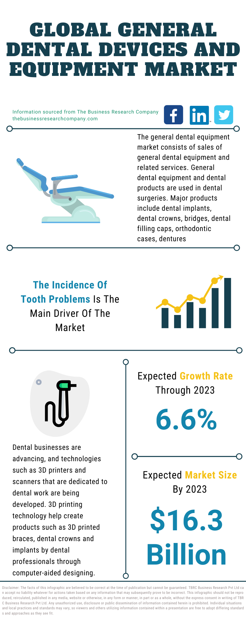 General Dental Devices And Equipment Market