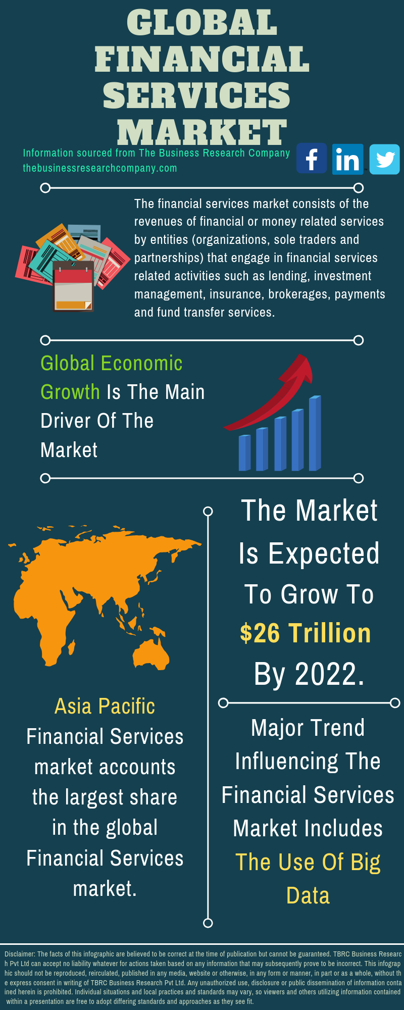 Financial Services Global Market Report 2019