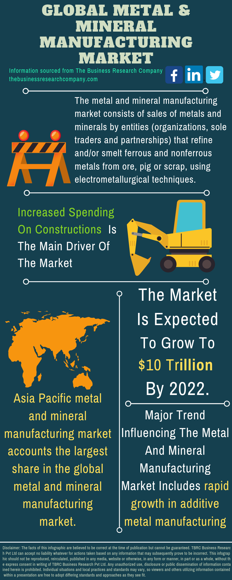 Metal And Mineral Manufacturing Market