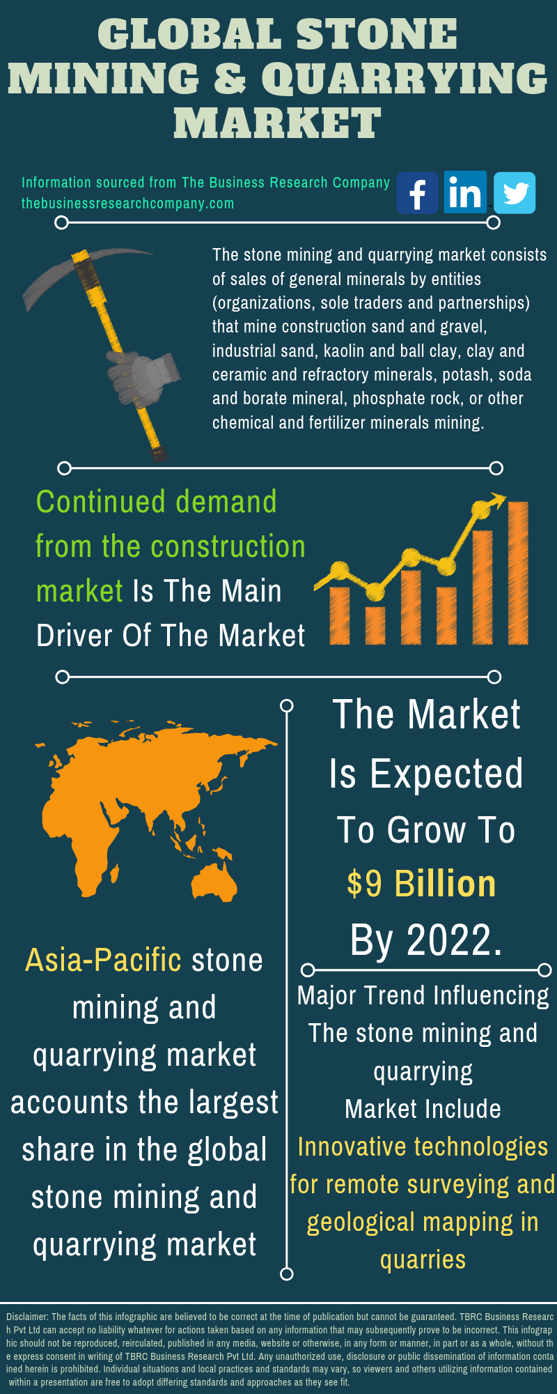 Stone Mining And Quarrying Market