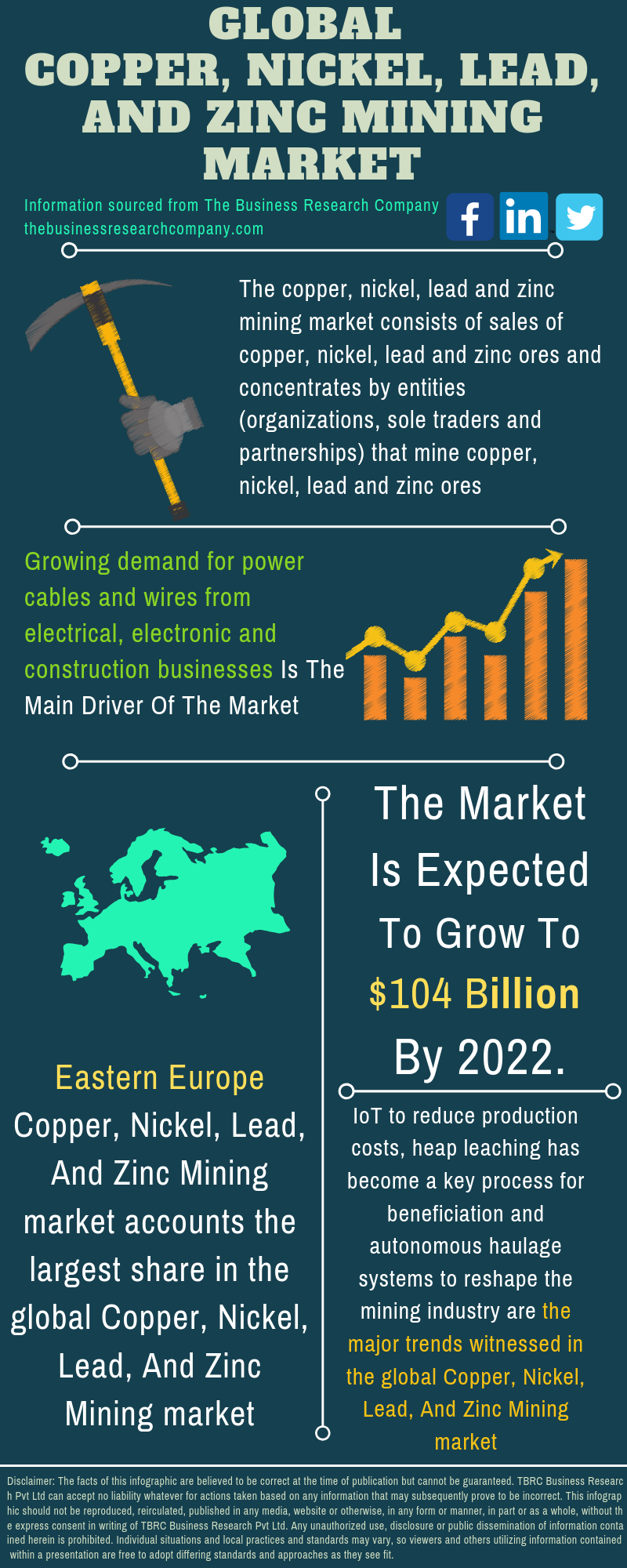 Copper, Nickel, Lead, And Zinc Mining Market