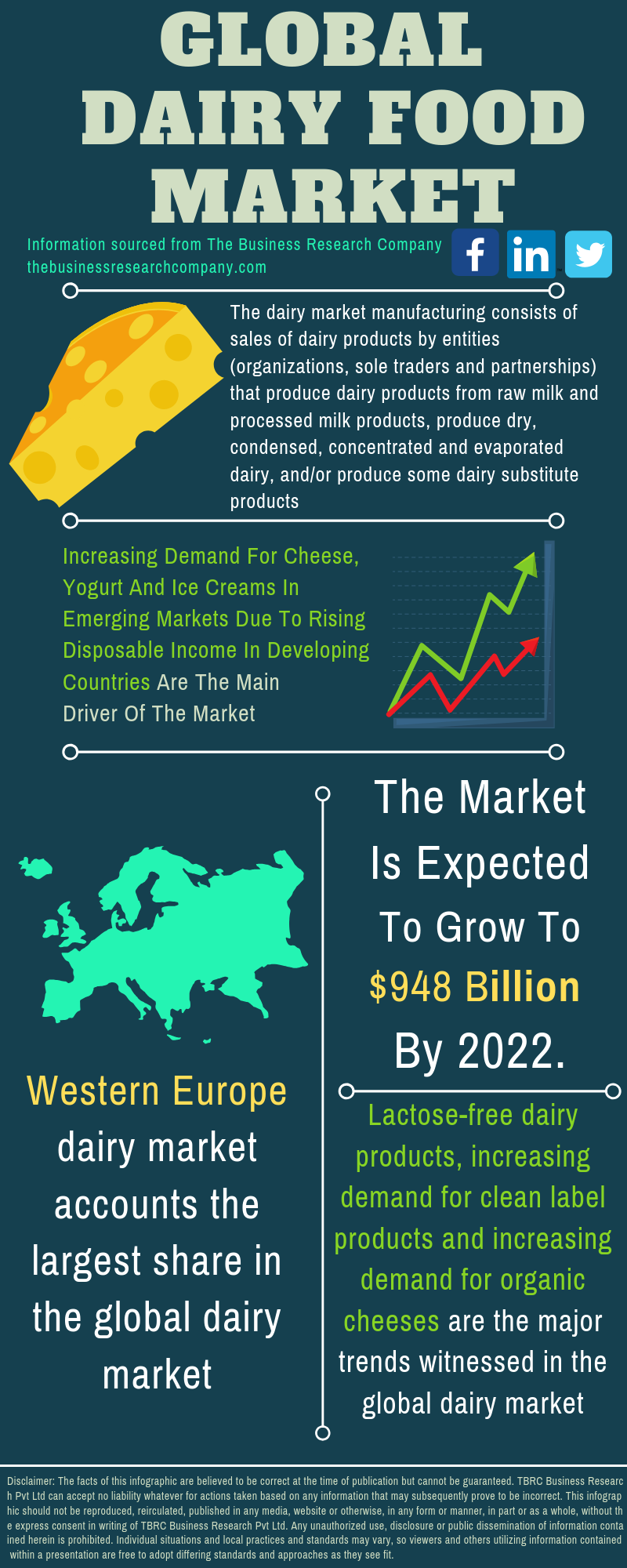 Dairy Food Global Market Report 2019