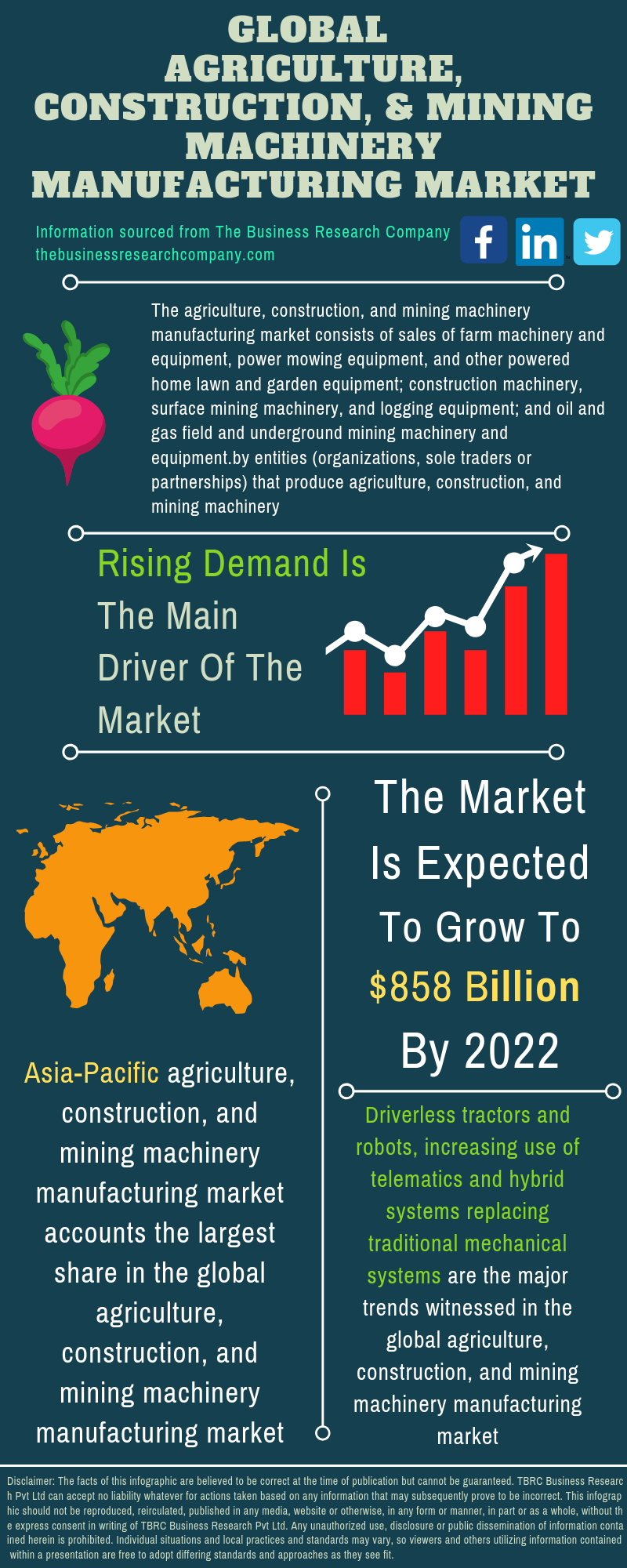 Agriculture, Construction, And Mining Machinery Manufacturing Market