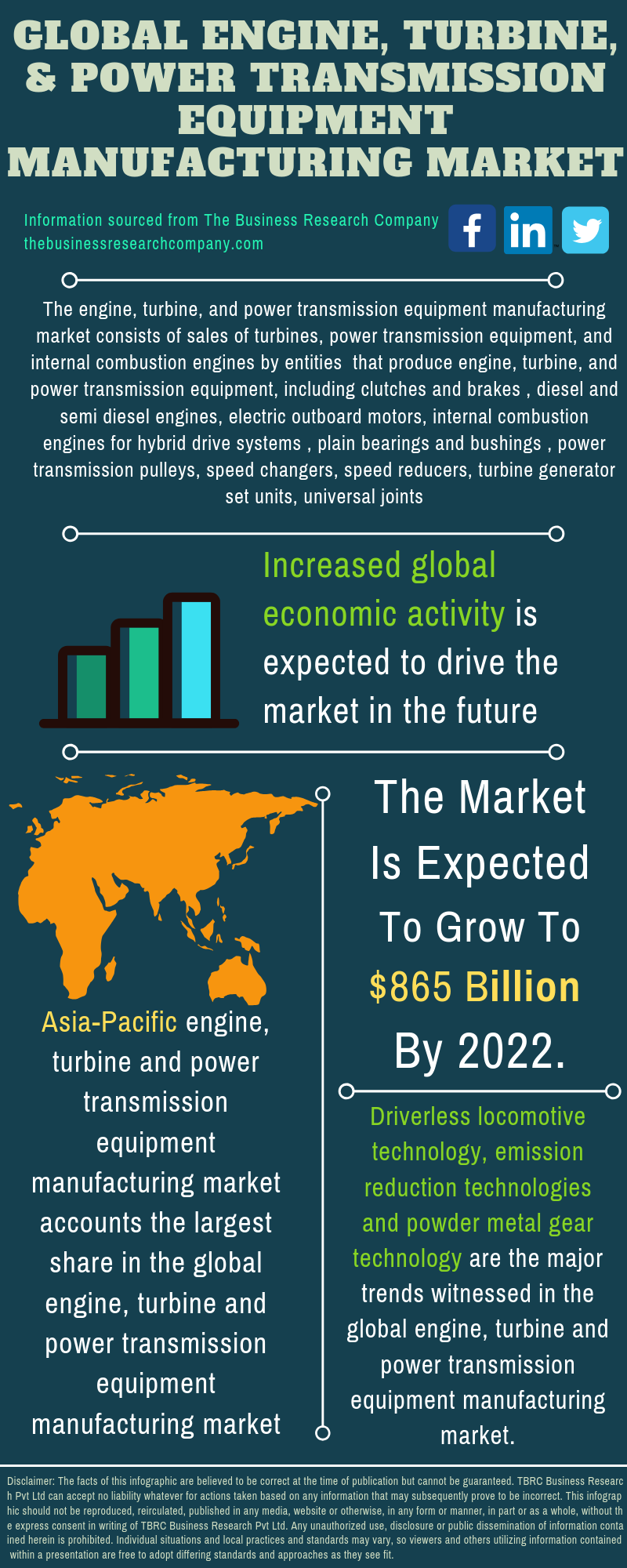 Engine, Turbine, And Power Transmission Equipment Manufacturing Market