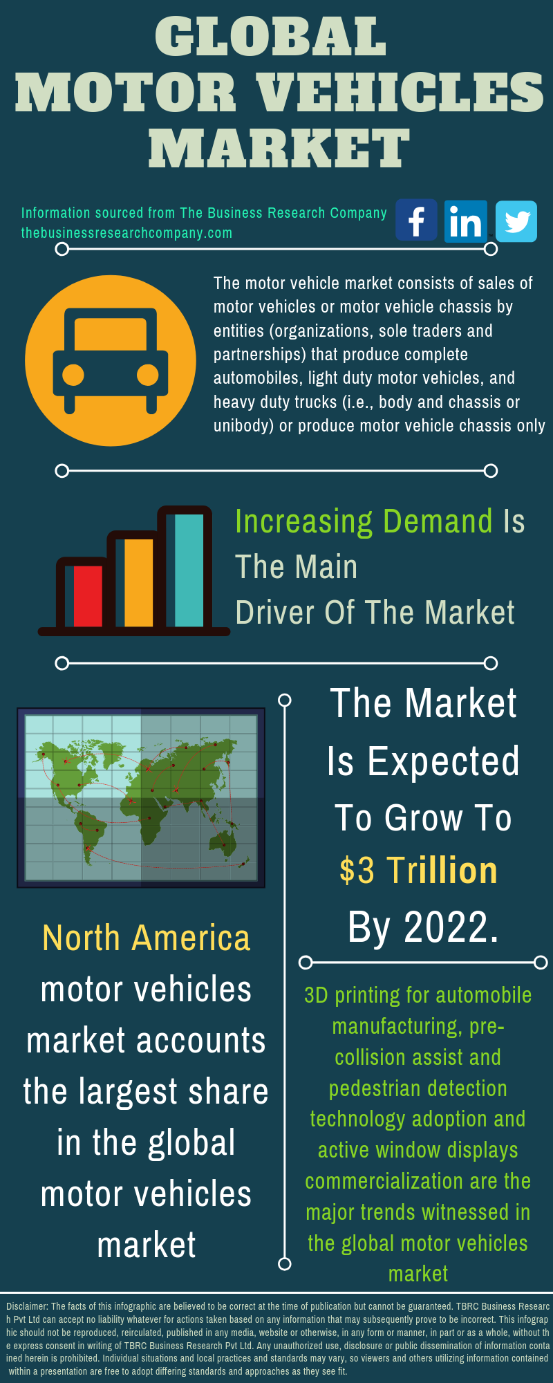 Motor Vehicles Global Market Report 2019