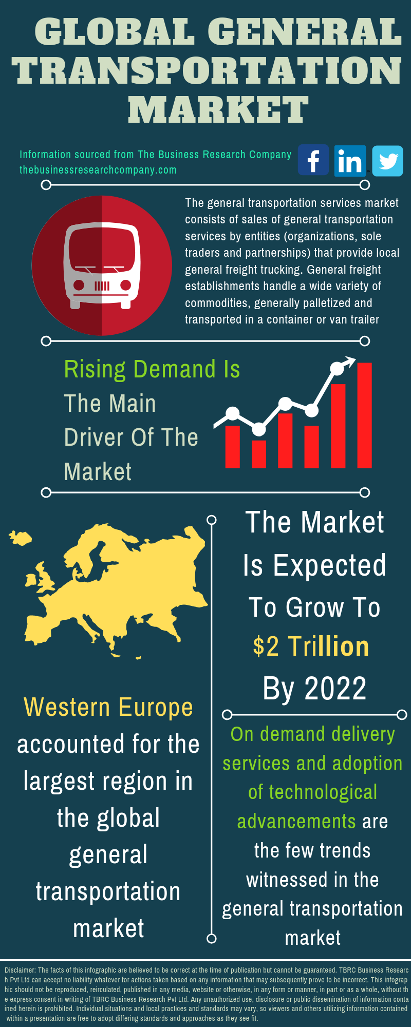 General Transportation Market