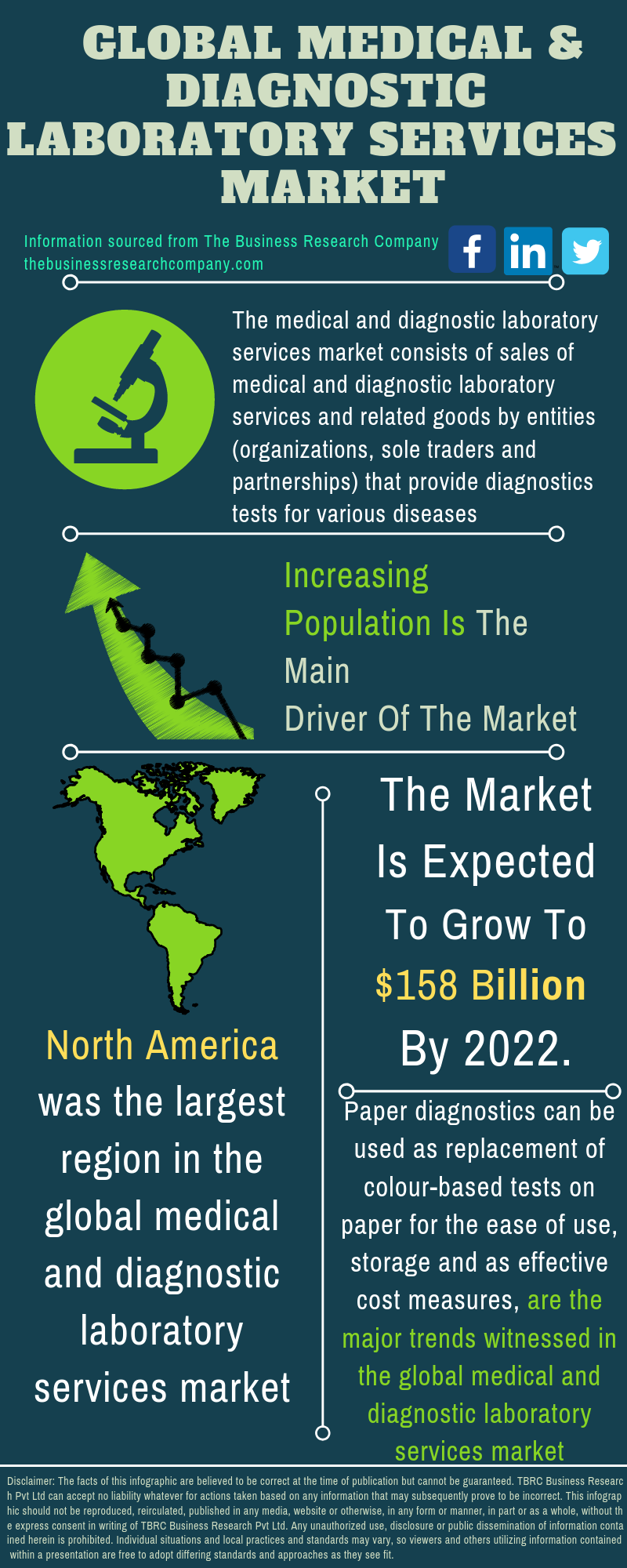 Medical And Diagnostic Laboratory Services Global Market Report 2019