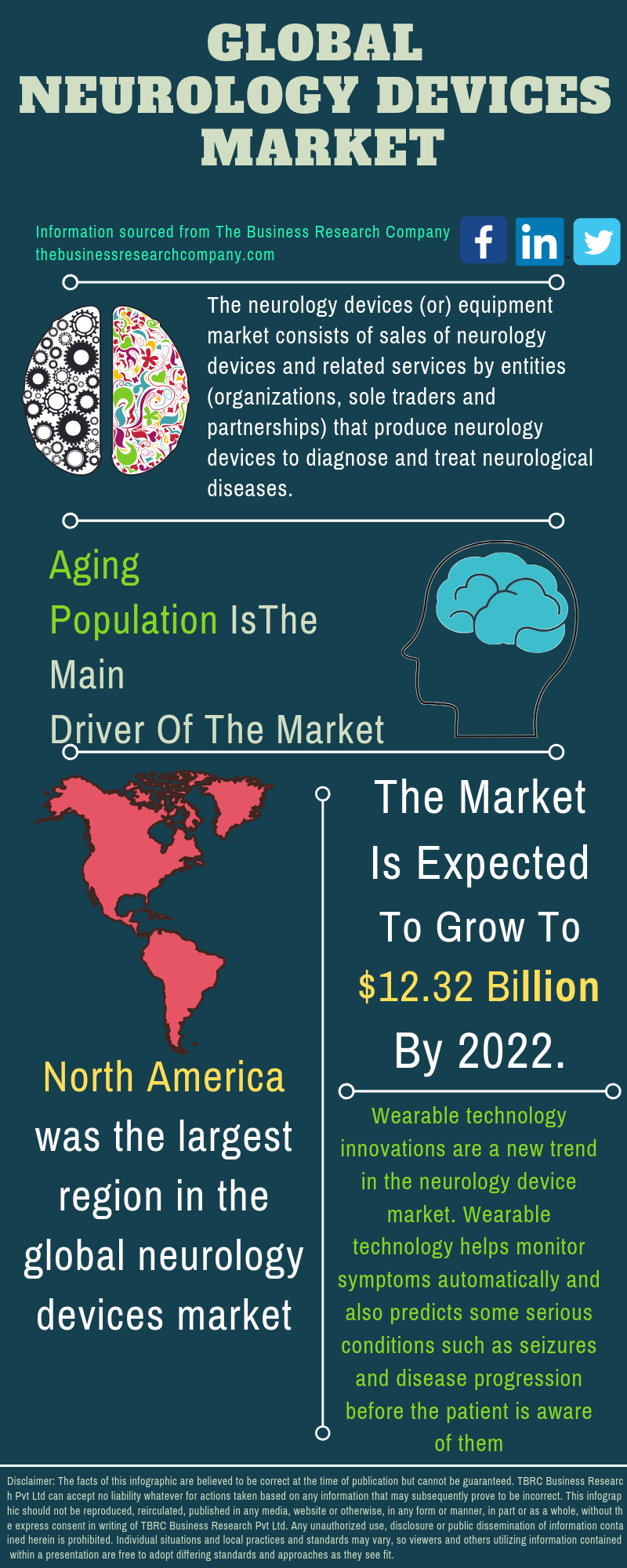 Neurology Devices Global Market Report 2019