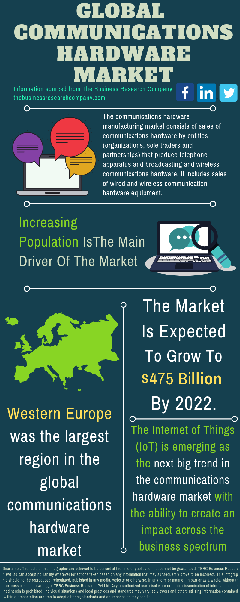 Communications Hardware Market