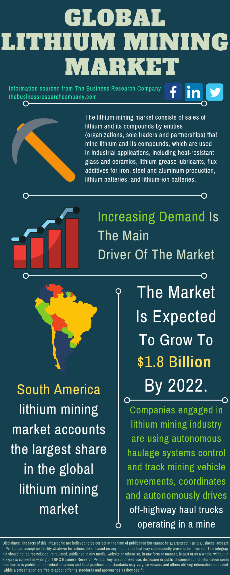 Lithium Mining Global Market Report 2019