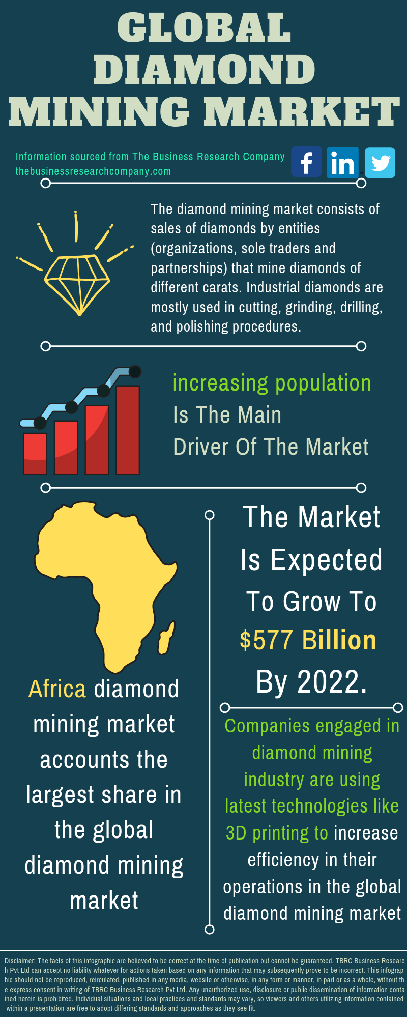 Diamond Mining Market