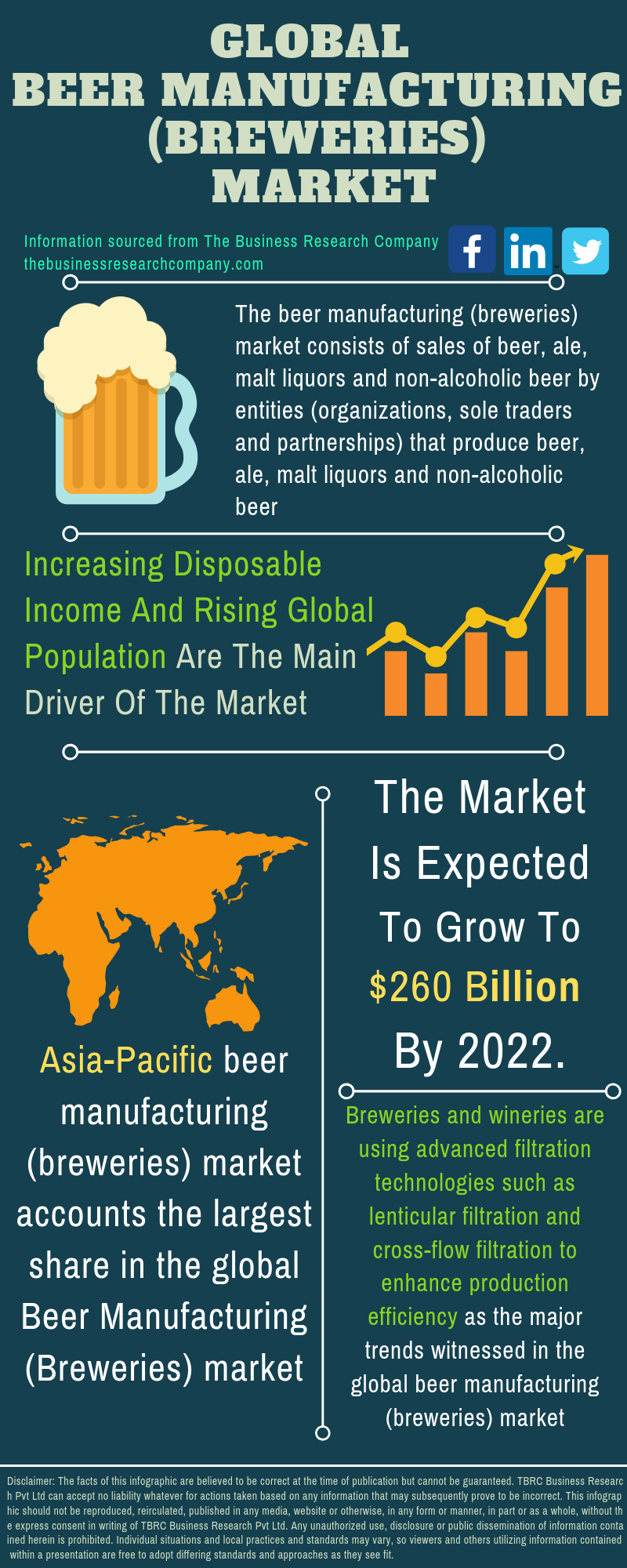 Beer Manufacturing (Breweries) Global Market Report 2019