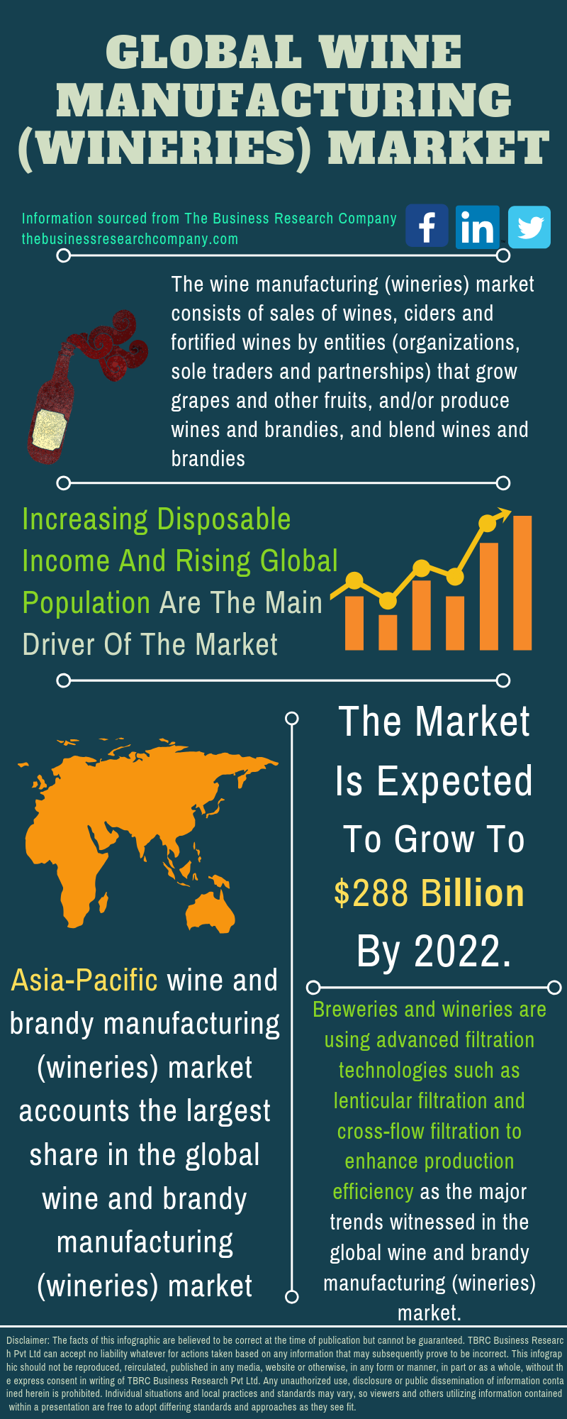 Wine And Brandy (Wineries) Market
