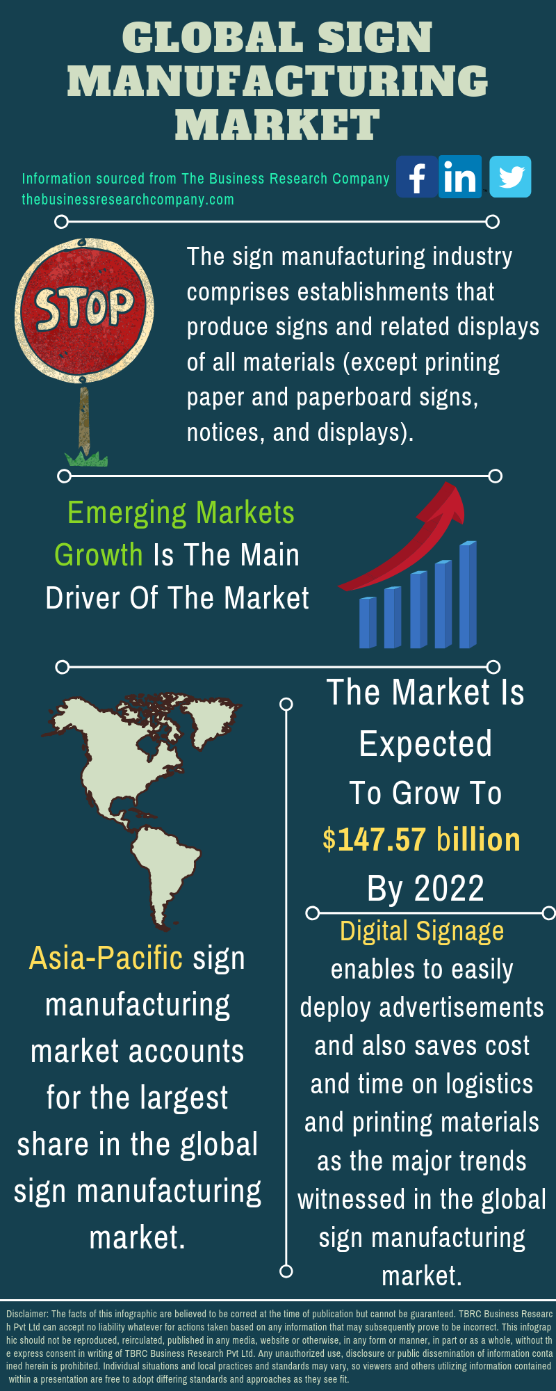 Sign Manufacturing Market