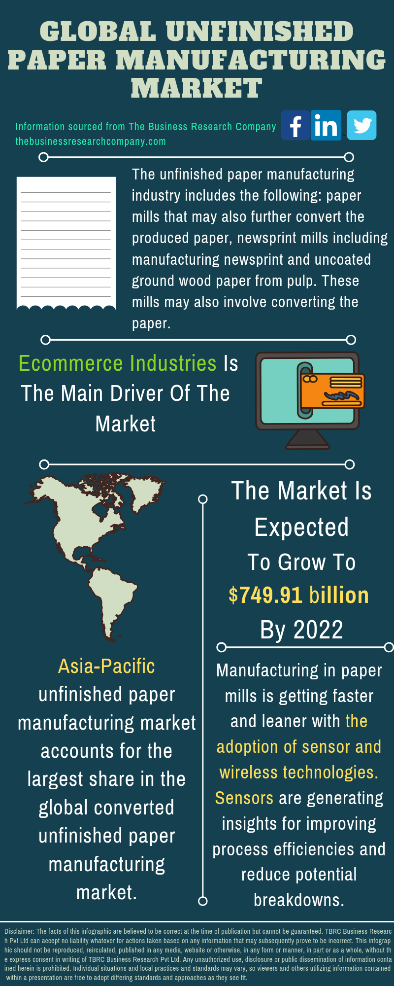 Unfinished Paper Manufacturing Market