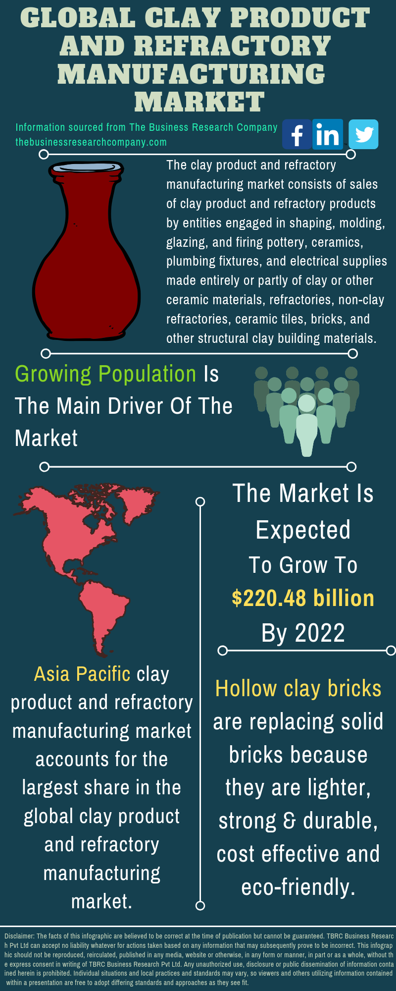 Clay Product And Refractory Manufacturing Market
