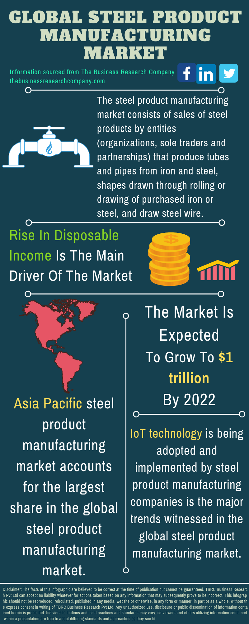 Steel Product Manufacturing Global Market Report 2019